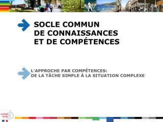 L'APPROCHE PAR COMPÉTENCES: DE LA TÂCHE SIMPLE À LA SITUATION COMPLEXE