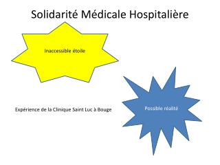 Solidarit� M�dicale Hospitali�re