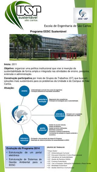 Escola de Engenharia de São Carlos