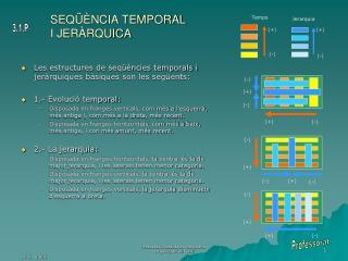 SEQÜÈNCIA TEMPORAL  I JERÀRQUICA
