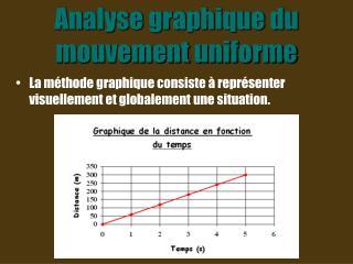 Analyse graphique du mouvement uniforme