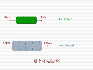 A=10mm 2