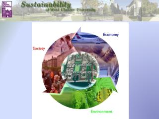 Facilities: A Sampling of Sustainability Efforts
