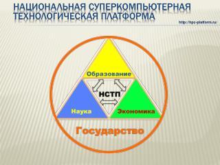 Национальная суперкомпьютерная технологическая платформа