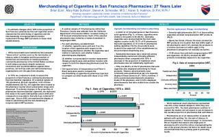 Merchandising of Cigarettes in San Francisco Pharmacies: 27 Years Later