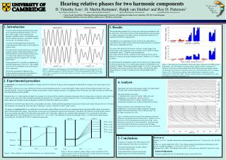 Hearing relative phases for two harmonic components
