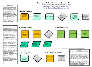 Creating an Online Course Development Process: Ensuring Quality at Tacoma Community College