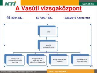 A Vasúti vizsgaközpont . 49 /2004.EK , ,    59 /2007. EK.,  338/2010 Korm rend