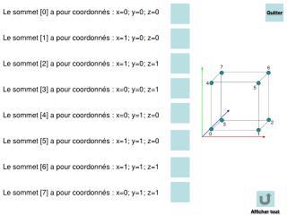 Le sommet [0] a pour coordonnés : x=0; y=0; z=0 Le sommet [1] a pour coordonnés : x=1; y=0; z=0