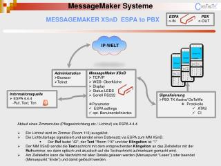 MESSAGEMAKER XSnD  ESPA to PBX
