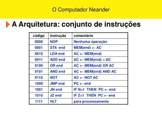 A Arquitetura: conjunto de instru  es