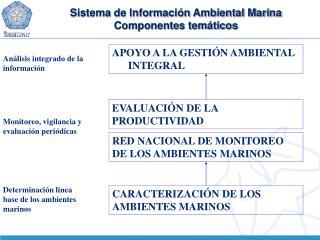 Sistema de Información Ambiental Marina Componentes temáticos