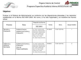 Órgano Interno de Control Programa Específico Auditoría Interna AIOIC578-001-05