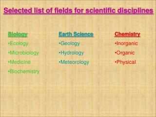 Biology Ecology Microbiology Medicine Biochemistry
