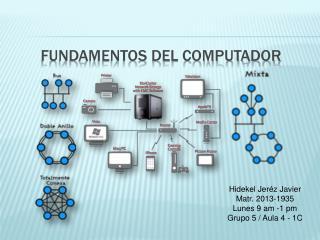 Fundamentos del Computador