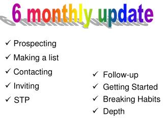 Prospecting  Making a list  Contacting  Inviting STP