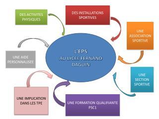 DES ACTIVITES PHYSIQUES