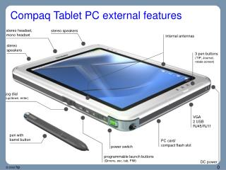Compaq Tablet PC external features