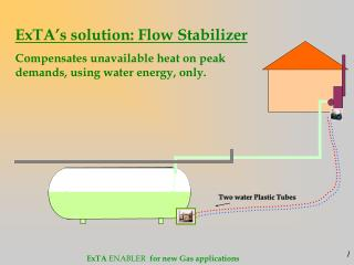 Compensates unavailable heat on peak demands, using water energy, only.