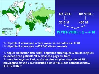 Nb VIH+Nb VHB+
