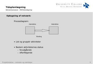 Tidsplanlægning Netværksanalyse - PERTplanlægning
