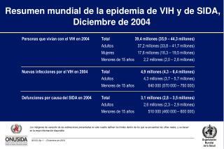 Resumen mundial de la epidemia de VIH y de SIDA,  Diciembre de 2004