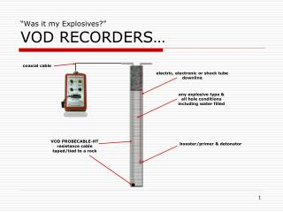 �Was it my Explosives?� VOD RECORDERS�