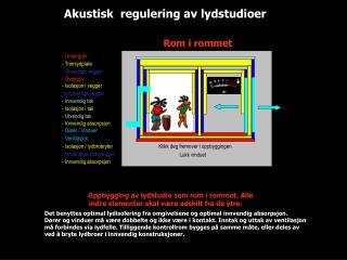 Akustisk  regulering av lydstudioer