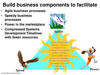 Build business components to facilitate