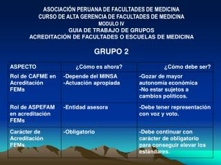 ASOCIACIÓN PERUANA DE FACULTADES DE MEDICINA CURSO DE ALTA GERENCIA DE FACULTADES DE MEDICINA