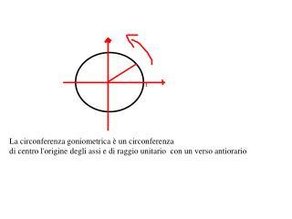 La circonferenza goniometrica è un circonferenza