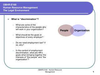 OBHR-E100 Human Resource Management The Legal Environment