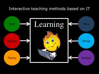 Interactive teaching methods based on IT