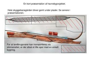 En kort præsentation af havnebyprojektet.