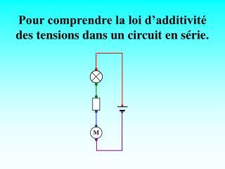 Pour comprendre la loi d'additivité des tensions dans un circuit en série.