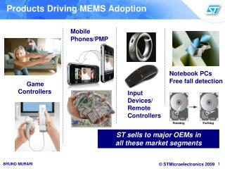 Products Driving MEMS Adoption