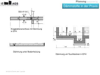 Planung Zeichner/in EFZ F Ing.