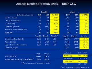 Analiza rezultatelor trimestriale  – BRD-GSG