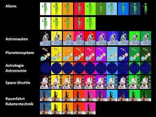 Aliens Astronauten Planetensystem Astrologie Astronomie Space-Shuttle Raumfahrt  Raketentechnik