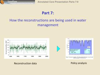 Part 7: How the reconstructions are being used in water management