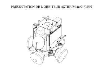 PRESENTATION DE L'ORBITEUR ASTRIUM au 01/08/02