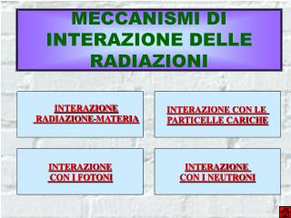 MECCANISMI DI INTERAZIONE DELLE RADIAZIONI