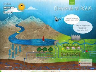 CALIDAD DE AGUA Subdelegación de Aguas del Río Atuel