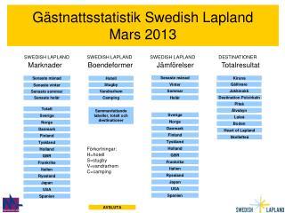 Gästnattsstatistik Swedish Lapland Mars 2013