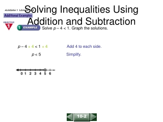 3-6 Solving Inequalities by Adding and Subtracting