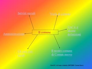 Il comune