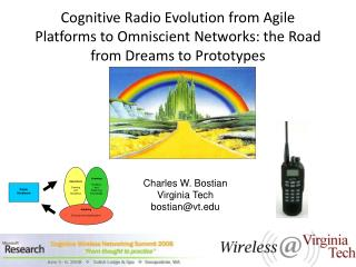 Cognitive Radio Evolution from Agile Platforms to Omniscient Networks: the Road from Dreams to Prototypes