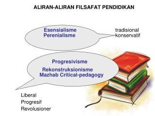 ALIRAN-ALIRAN FILSAFAT PENDIDIKAN             Esensialisme tradisional Perenialisme  konservatif