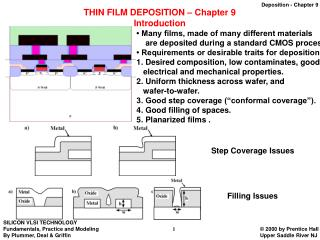 THIN FILM DEPOSITION   Chapter 9 Introduction