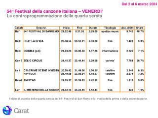 54� Festival della canzone italiana � VENERDI� La controprogrammazione della quarta serata